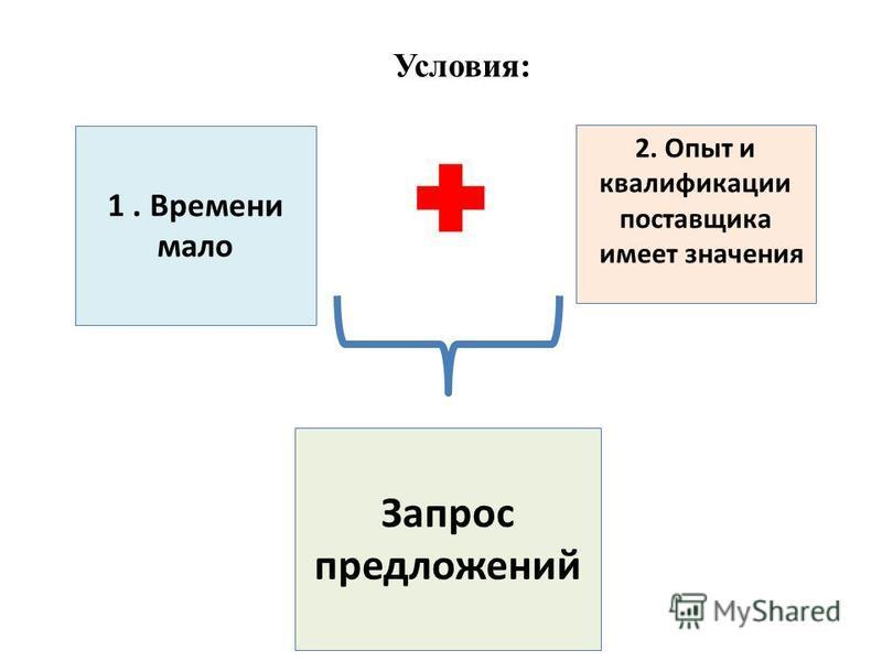 Условия: 1. Времени мало 2. Опыт и квалификации поставщика имеет значения Запрос предложений