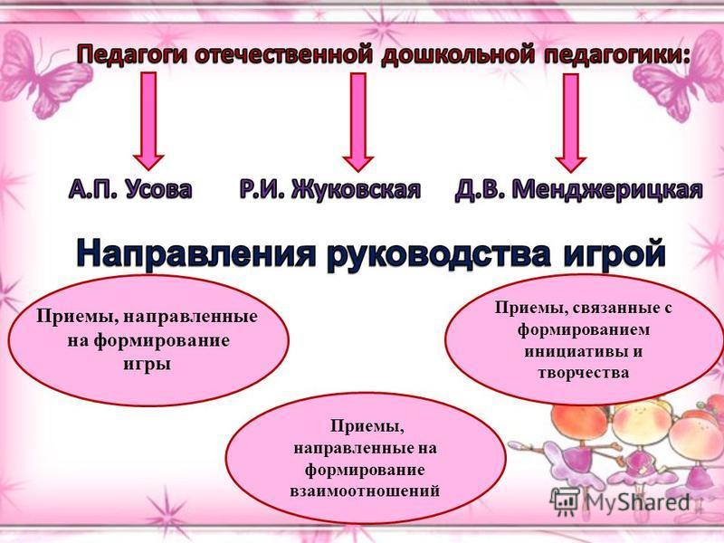 Приемы, направленные на формирование взаимоотношений Приемы, связанные с формированием инициативы и творчества Приемы, направленные на формирование игры