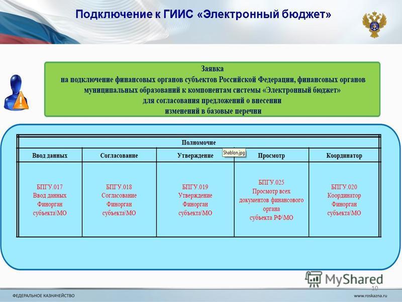 10 Подключение к ГИИС «Электронный бюджет»