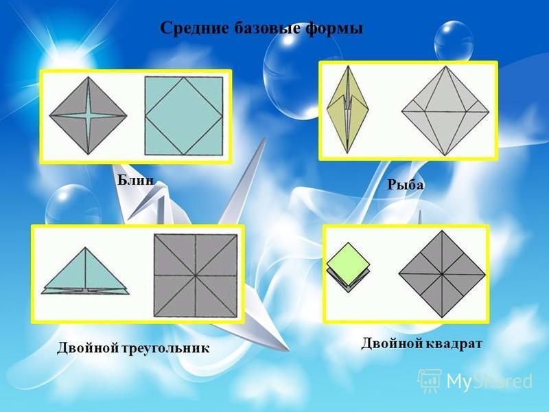 Средние базовые формы Блин Рыба Двойной треугольник Двойной квадрат