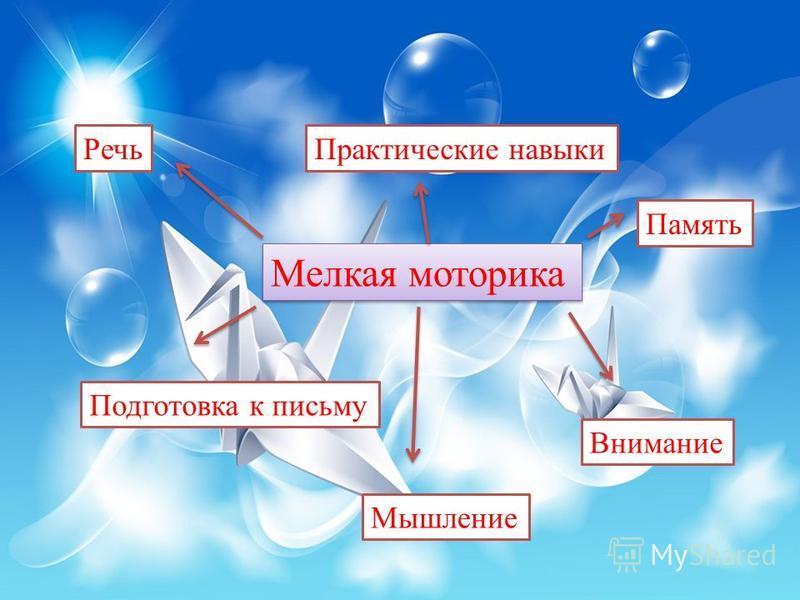 Мелкая моторика Речь Практические навыки Память Подготовка к письму Мышление Внимание