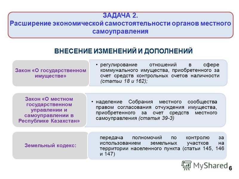 Земельный кодекс (ЗК РФ)