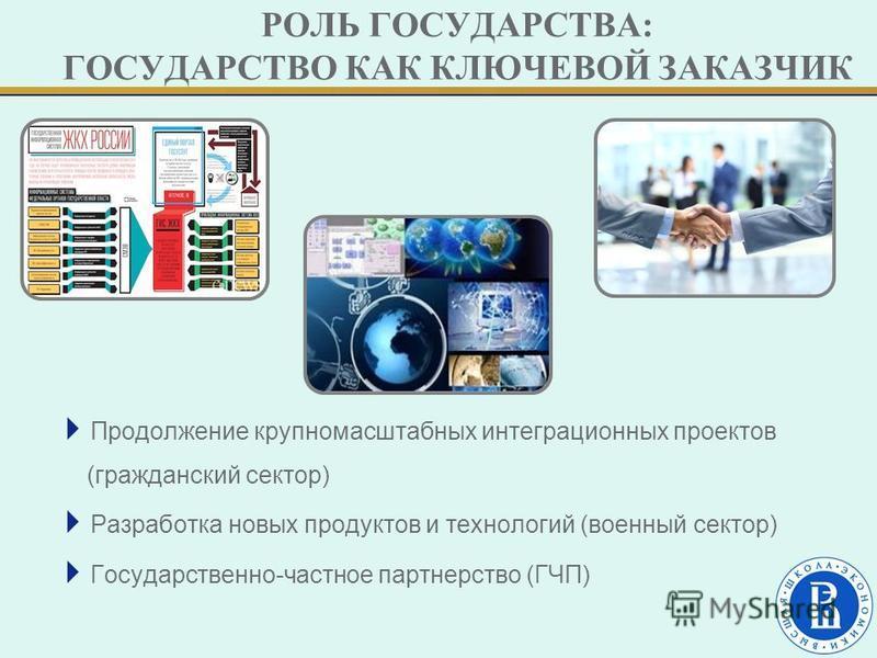 РОЛЬ ГОСУДАРСТВА: ГОСУДАРСТВО КАК КЛЮЧЕВОЙ ЗАКАЗЧИК Продолжение крупномасштабных интеграционных проектов (гражданский сектор) Разработка новых продуктов и технологий (военный сектор) Государственно-частное партнерство (ГЧП)