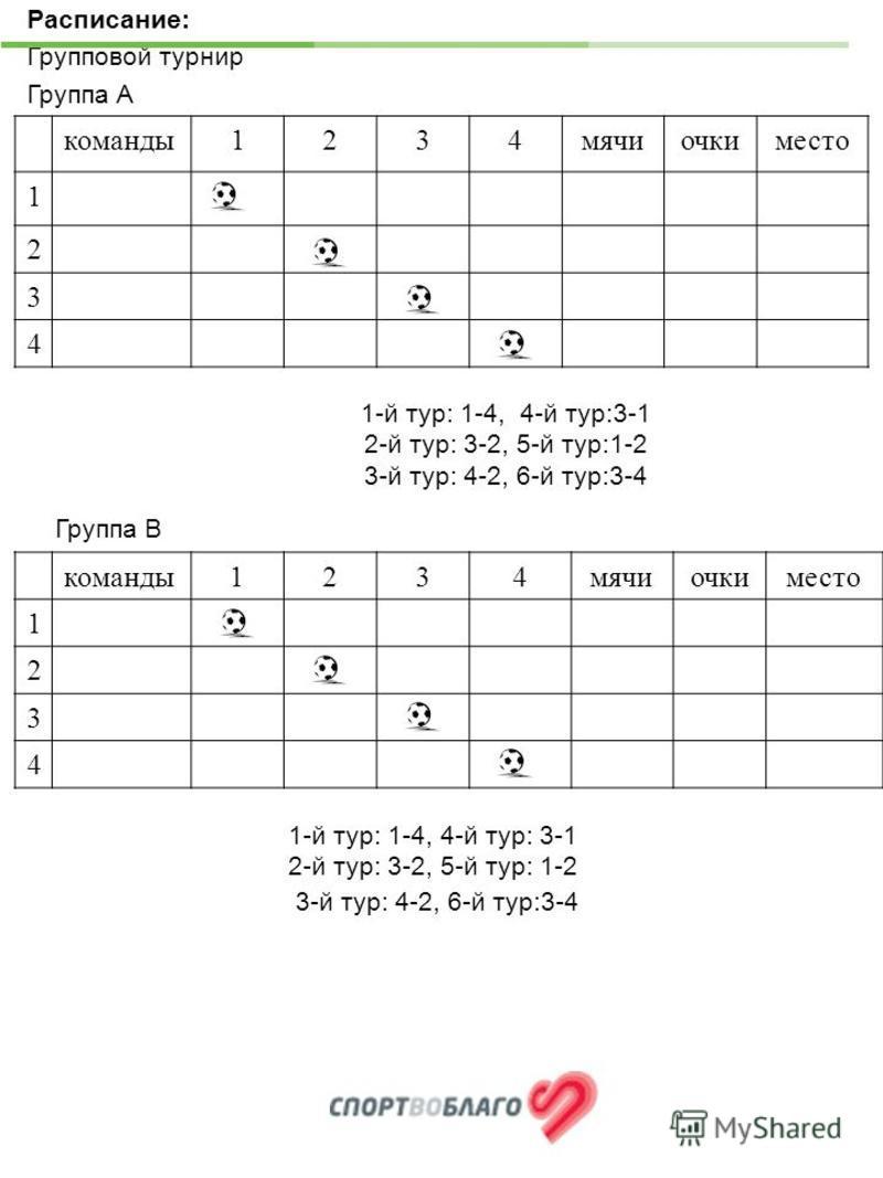 команды 1234 мячиочкиместо 1 2 3 4 Расписание: Групповой турнир Группа А команды 1234 мячиочкиместо 1 2 3 4 1-й тур: 1-4, 4-й тур:3-1 2-й тур: 3-2, 5-й тур:1-2 3-й тур: 4-2, 6-й тур:3-4 Группа В 1-й тур: 1-4, 4-й тур: 3-1 2-й тур: 3-2, 5-й тур: 1-2 3