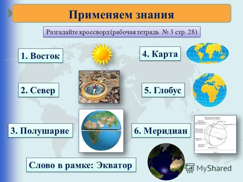 Применяем знания Разгадайте кроссворд (рабочая тетрадь 3 стр. 28) 1. Восток 2. Север 3. Полушарие 4. Карта 5. Глобус 6. Меридиан Слово в рамке: Экватор