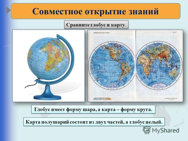 Совместное открытие знаний Сравните глобус и карту. Глобус имеет форму шара, а карта – форму круга. Карта полушарий состоит из двух частей, а глобус целый.