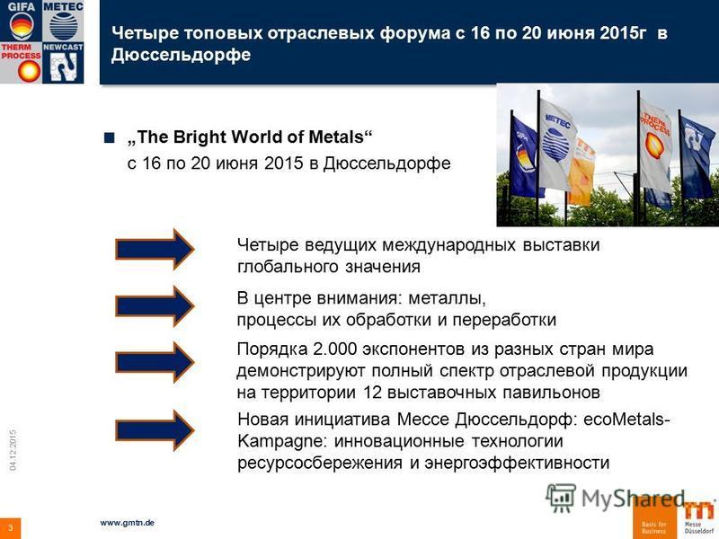 Четыре топовых отраслевых форума с 16 по 20 июня 2015 г в Дюссельдорфе The Bright World of Metals с 16 по 20 июня 2015 в Дюссельдорфе 04.12.2015 www.gmtn.de 3 Четыре ведущих международных выставки глобального значения В центре внимания: металлы, проц