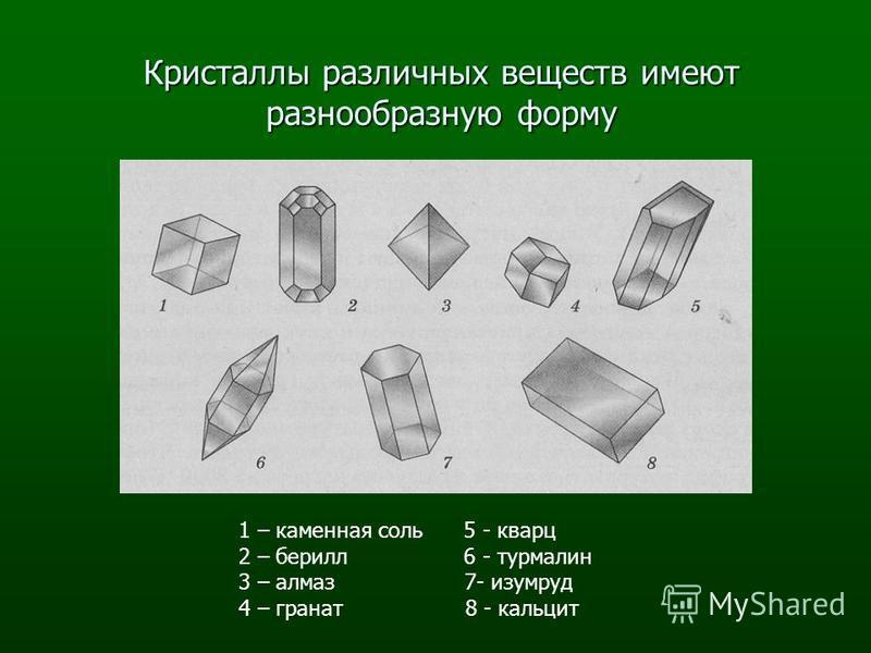 Кристаллы различных веществ имеют разнообразную форму 1 – каменная соль 5 - кварц 2 – берилл 6 - турмалин 3 – алмаз 7- изумруд 4 – гранат 8 - кальцит