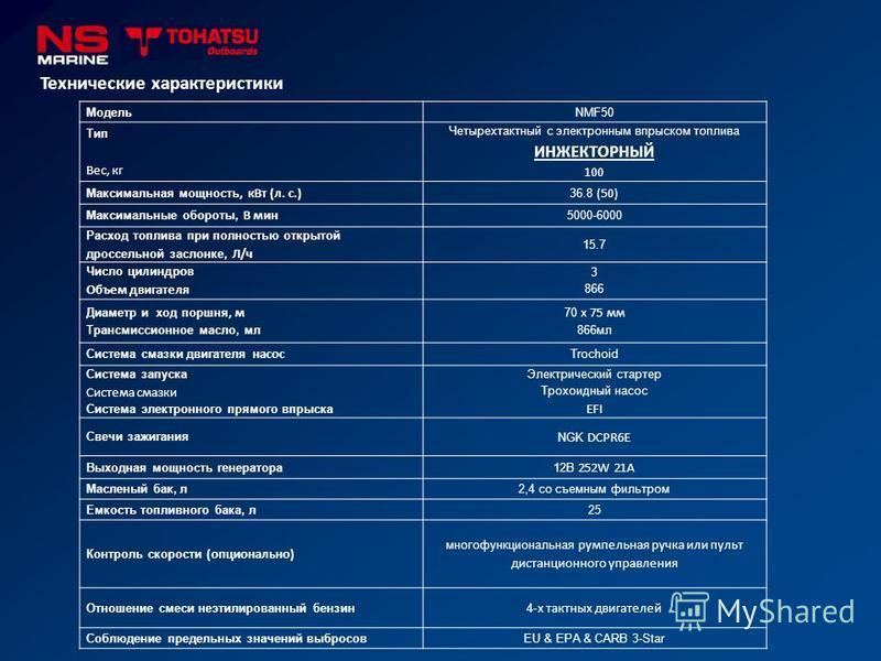 Технические характеристики МодельNMF50 Тип Вес, кг Четырехтактный с электронным впрыском топлива ИНЖЕКТОРНЫЙ 100 Максимальная мощность, к Вт (л. с.) 36.8 (50) Максимальные обороты, В мин 5000-6000 Расход топлива при полностью открытой дроссельной зас