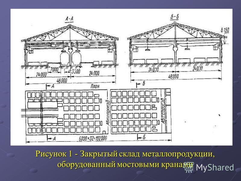 Рисунок 1 - Закрытый склад металлопродукции, оборудованный мостовыми кранами
