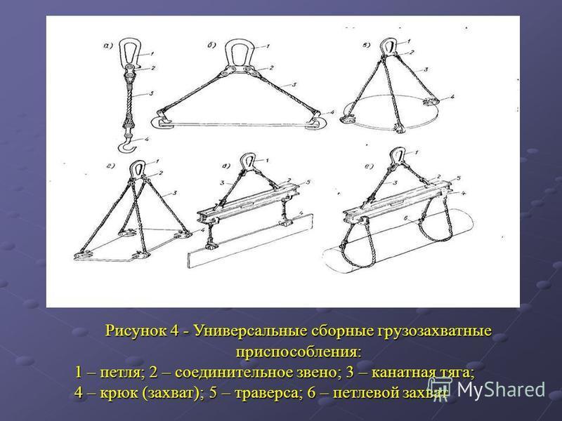 Рисунок 4 - Универсальные сборные грузозахватные приспособления: 1 – петля; 2 – соединительное звено; 3 – канатная тяга; 4 – крюк (захват); 5 – траверса; 6 – петлевой захват