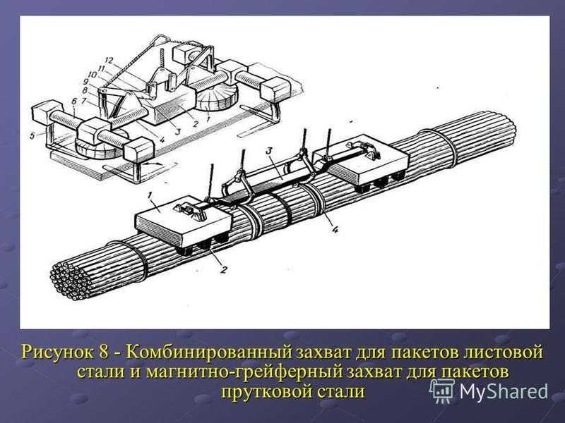 Рисунок 8 - Комбинированный захват для пакетов листовой стали и магнитно-грейферный захват для пакетов прутковой стали