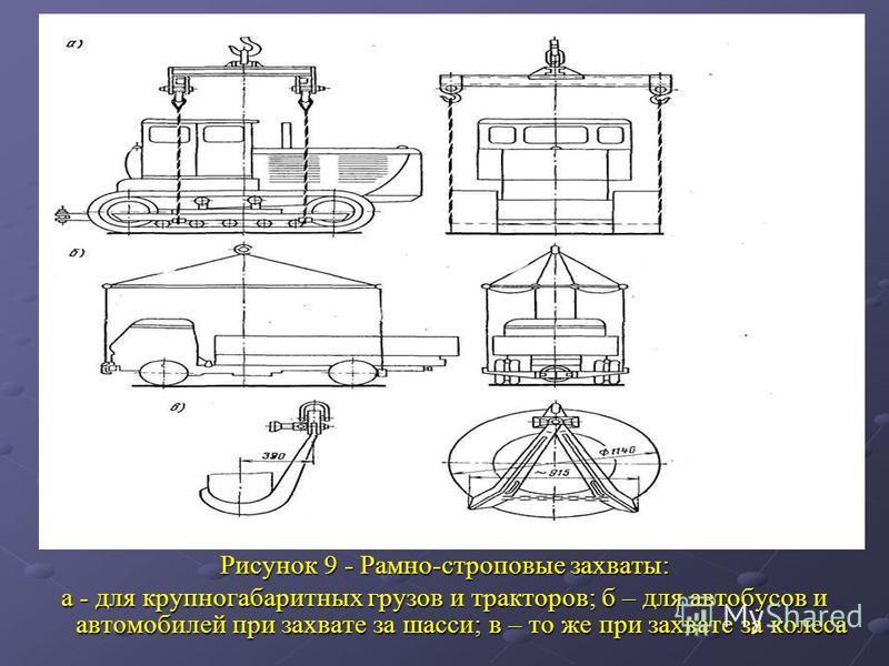 Рисунок 9 - Рамно-строповые захваты: а - для крупногабаритных грузов и тракторов; б – для автобусов и автомобилей при захвате за шасси; в – то же при захвате за колеса