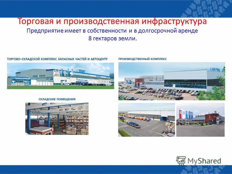 Торговая и производственная инфраструктура Предприятие имеет в собственности и в долгосрочной аренде 8 гектаров земли.