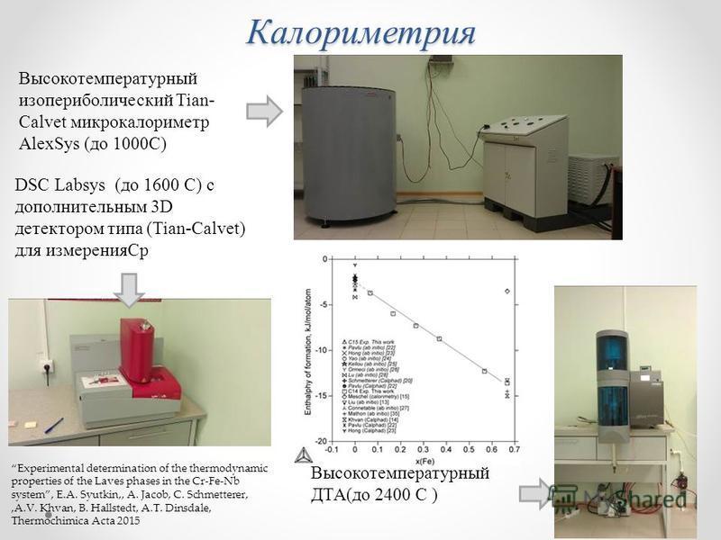 Калориметрия Высокотемпературный изопериболический Tian- Calvet микрокалориметр AlexSys (до 1000С) DSC Labsys (до 1600 С) c дополнительным 3D детектором типа (Tian-Calvet) для измеренияCp Высокотемпературный ДТА(до 2400 С ) Experimental determination