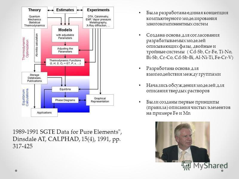 Была разработана единая концепция компьютерного моделирования многокомпонентных систем Создана основа для согласования разрабатываемых моделей описывающих фазы, двойные и тройные системы ( Cd-Sb, Cr-Fe, Ti-No, Bi-Sb, Cr-Co, Cd-Sb-Bi, Al-Ni-Ti, Fe-Cr-