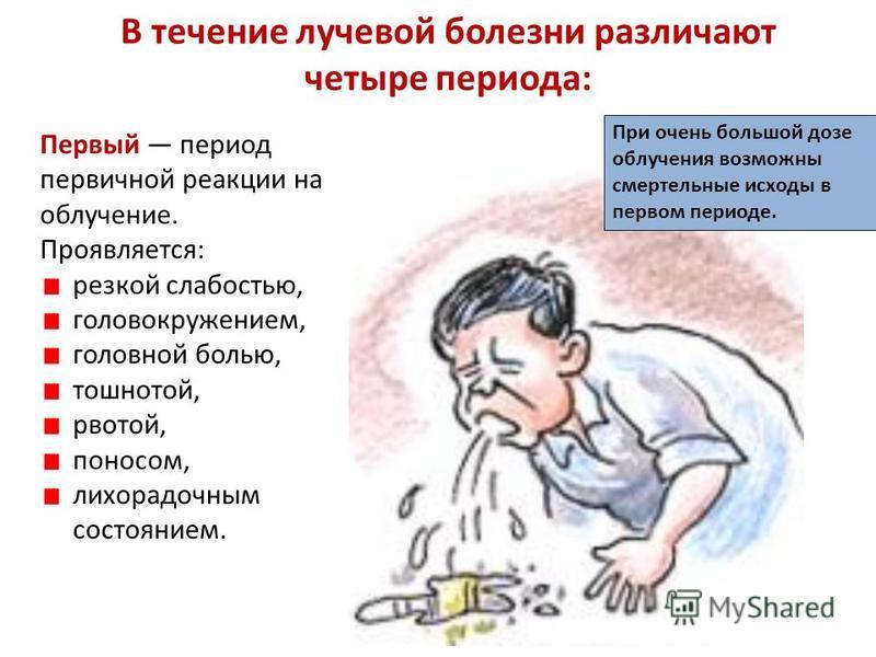 Первый период первичной реакции на облучение. Проявляется: резкой слабостью, головокружением, головной болью, тошнотой, рвотой, поносом, лихорадочным состоянием. В течение лучевой болезни различают четыре периода: При очень большой дозе облучения воз
