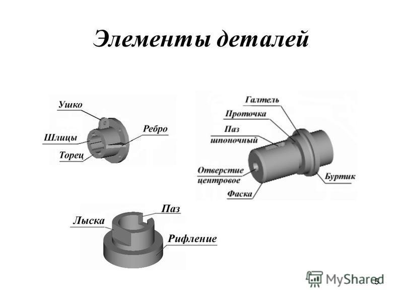 5 Элементы деталей