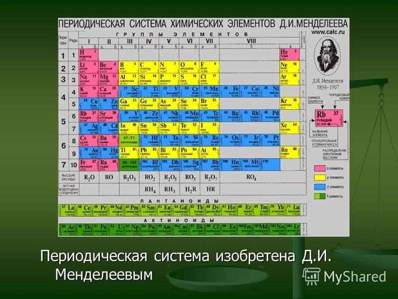 Периодическая система изобретена Д.И. Менделеевым