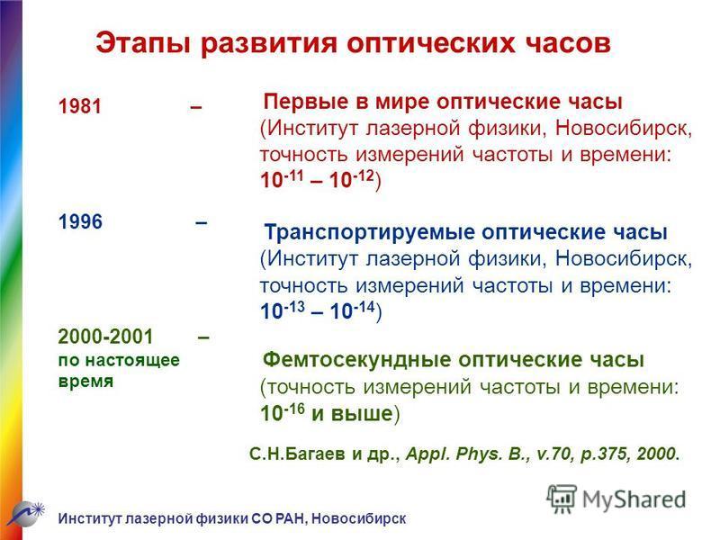 1981 – 1996 – 2000-2001 – по настоящее время Этапы развития оптических часов С.Н.Багаев и др., Appl. Phys. B., v.70, p.375, 2000. Первые в мире оптические часы (Институт лазерной физики, Новосибирск, точность измерений частоты и времени: 10 -11 – 10
