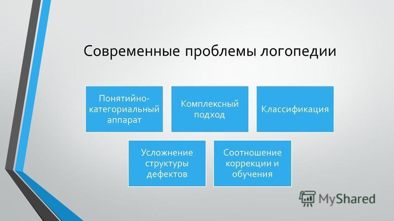 Современные проблемы логопедии Понятийно- категориальный аппарат Комплексный подход Классификация Усложнение структуры дефектов Соотношение коррекции и обучения