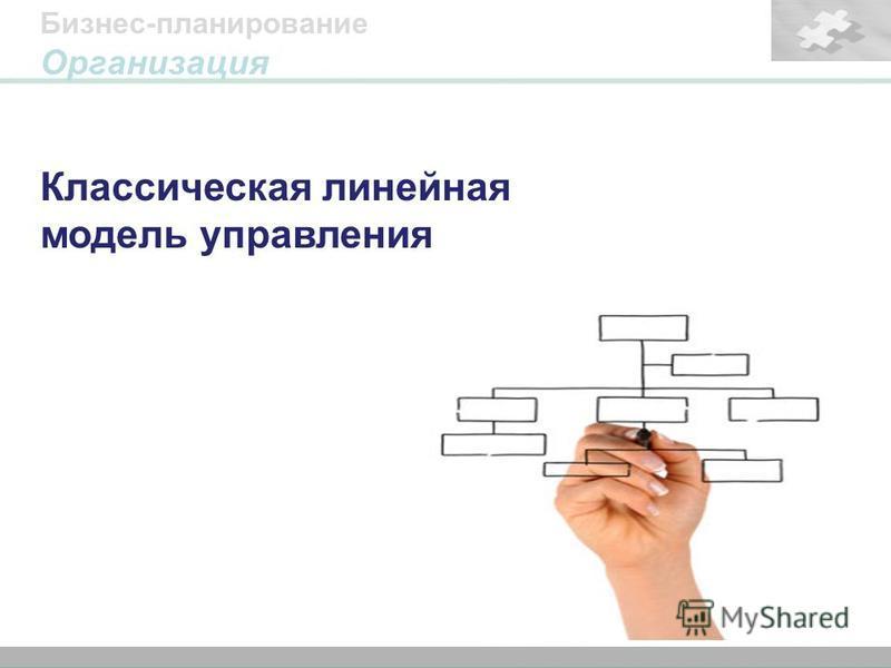 66 Titelmasterformat durch Klicken bearbeiten Formatvorlage des Untertitelmasters durch Klicken bearbeiten Бизнес-планирование Организация Классическая линейная модель управления