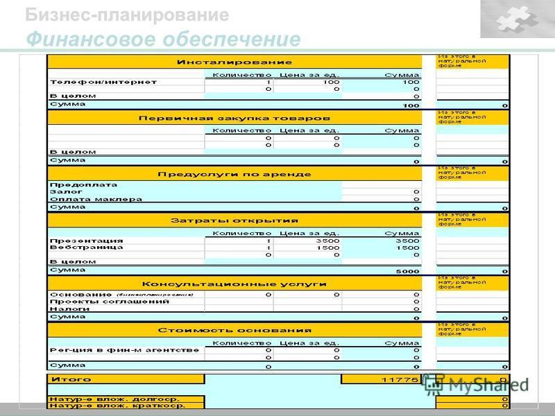 72 Titelmasterformat durch Klicken bearbeiten Formatvorlage des Untertitelmasters durch Klicken bearbeiten Бизнес-планирование Бизнес-планирование Финансовое обеспечение
