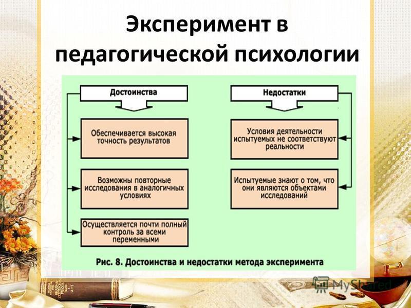 Эксперимент в педагогической психологии