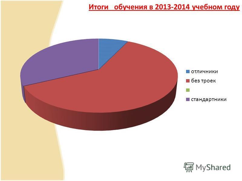 Итоги обучения в 2013-2014 учебном году