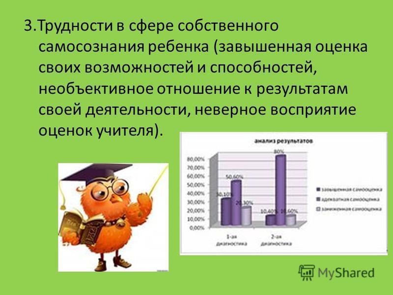 3. Трудности в сфере собственного самосознания ребенка (завышенная оценка своих возможностей и способностей, необъективное отношение к результатам своей деятельности, неверное восприятие оценок учителя).