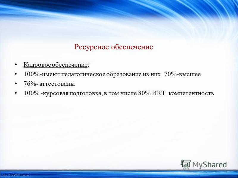 http://linda6035.ucoz.ru/ Ресурсное обеспечение Кадровое обеспечение: 100%-имеют педагогическое образование из них 70%-высшее 76%- аттестованы 100% -курсовая подготовка, в том числе 80% ИКТ компетентность