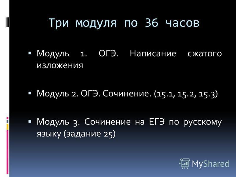 Три модуля по 36 часов Модуль 1. ОГЭ. Написание сжатого изложения Модуль 2. ОГЭ. Сочинение. (15.1, 15.2, 15.3) Модуль 3. Сочинение на ЕГЭ по русскому языку (задание 25)