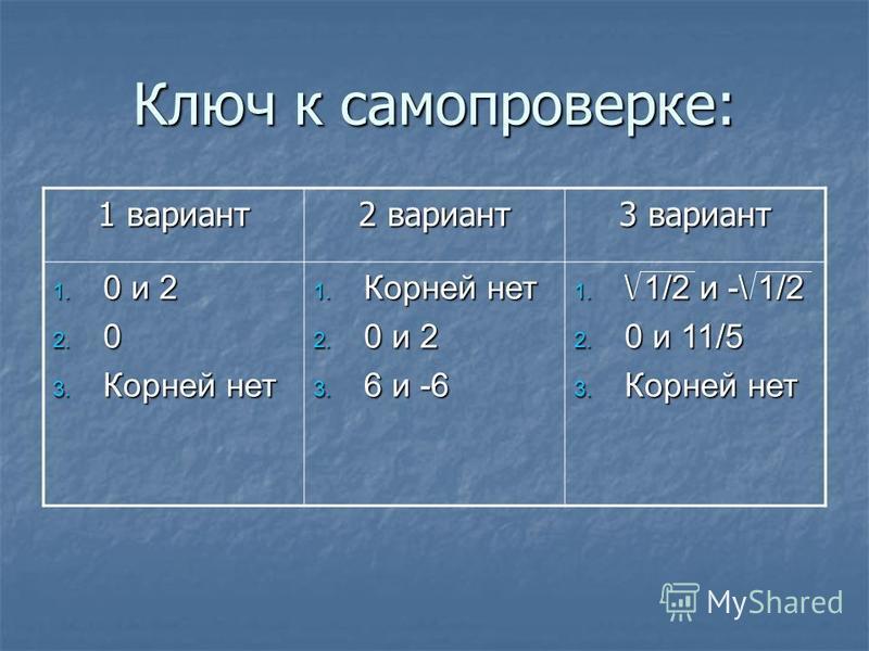 Ключ к самопроверке: 1 вариант 2 вариант 3 вариант 1. 0 и 2 2. 0 3. Корней нет 1. Корней нет 2. 0 и 2 3. 6 и -6 1. \ 1/2 и -\ 1/2 2. 0 и 11/5 3. Корней нет