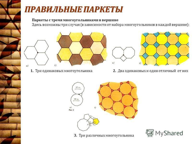 ПРАВИЛЬНЫЕ ПАРКЕТЫ Паркеты с тремя многоугольниками в вершине Здесь возможны три случая (в зависимости от набора многоугольников в каждой вершине): 2. Два одинаковых и один отличный от них 1. Три одинаковых многоугольника 3. Три различных многоугольн
