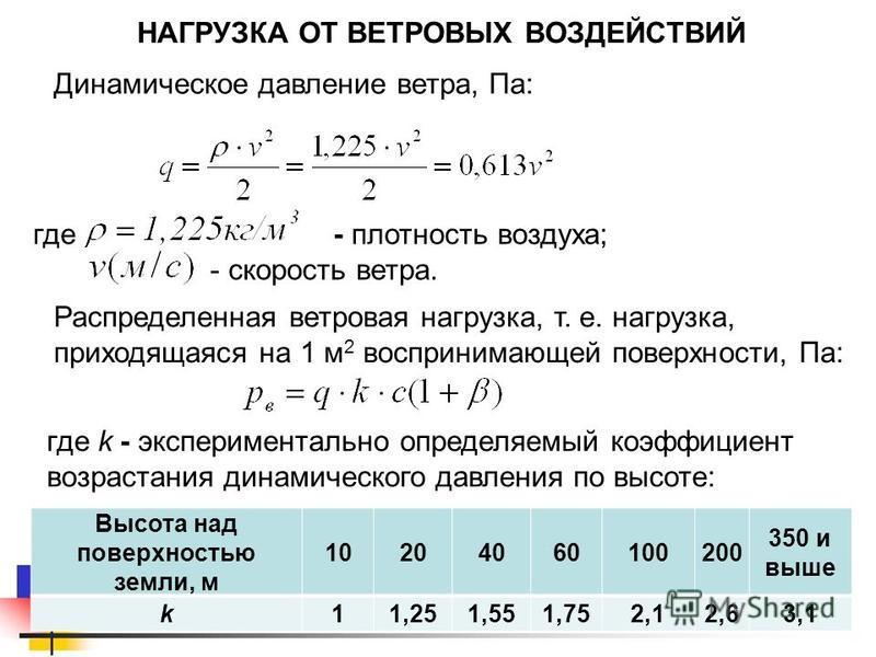 НАГРУЗКА ОТ ВЕТРОВЫХ ВОЗДЕЙСТВИЙ Динамическое давление ветра, Па: где - плотность воздуха; - скорость ветра. Распределенная ветровая нагрузка, т. е. нагрузка, приходящаяся на 1 м 2 воспринимающей поверхности, Па: где k - экспериментально определяемый