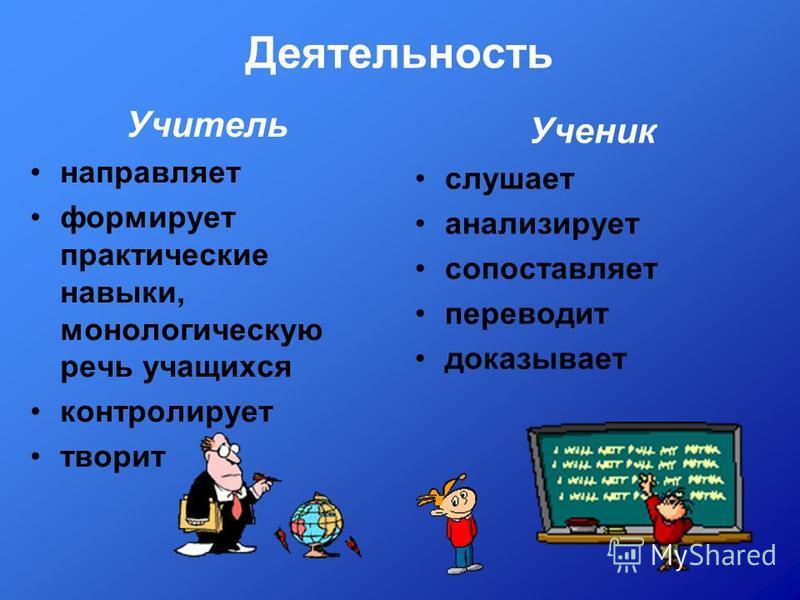 Деятельность Учитель направляет формирует практические навыки, монологическую речь учащихся контролирует творит Ученик слушает анализирует сопоставляет переводит доказывает