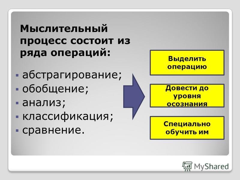 Мыслительный процесс состоит из ряда операций: абстрагирование; обобщение; анализ; классификация; сравнение. Выделить операцию Довести до уровня осознания Специально обучить им