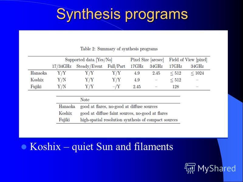 Synthesis programs Koshix – quiet Sun and filaments