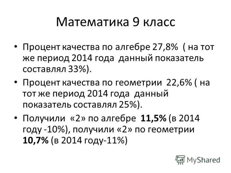 Математика 9 класс Процент качества по алгебре 27,8% ( на тот же период 2014 года данный показатель составлял 33%). Процент качества по геометрии 22,6% ( на тот же период 2014 года данный показатель составлял 25%). Получили «2» по алгебре 11,5% (в 20