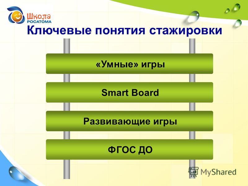 Ключевые понятия стажировки «Умные» игры Smart Board Развивающие игры ФГОС ДО