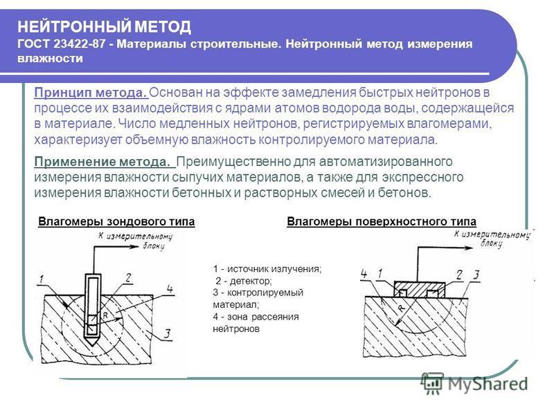 НЕЙТРОННЫЙ МЕТОД ГОСТ 23422-87 - Материалы строительные. Нейтронный метод измерения влажности Принцип метода. Основан на эффекте замедления быстрых нейтронов в процессе их взаимодействия с ядрами атомов водорода воды, содержащейся в материале. Число
