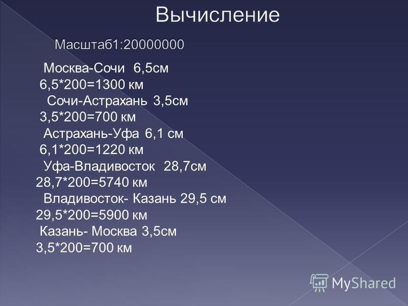 Москва-Сочи 6,5 см 6,5*200=1300 км Сочи-Астрахань 3,5 см 3,5*200=700 км Астрахань-Уфа 6,1 см 6,1*200=1220 км Уфа-Владивосток 28,7 см 28,7*200=5740 км Владивосток- Казань 29,5 см 29,5*200=5900 км Казань- Москва 3,5 см 3,5*200=700 км