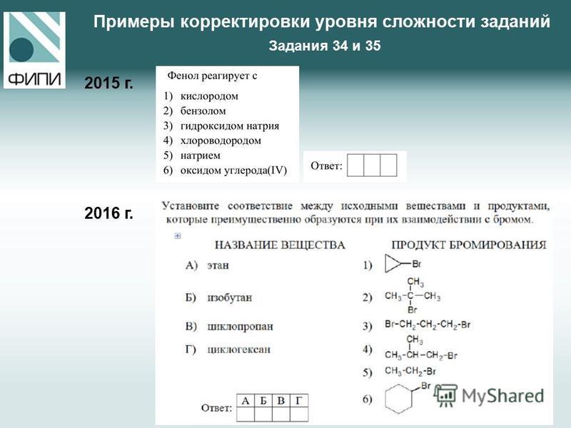 Примеры корректировки уровня сложности заданий Задания 34 и 35 2015 г. 2016 г.