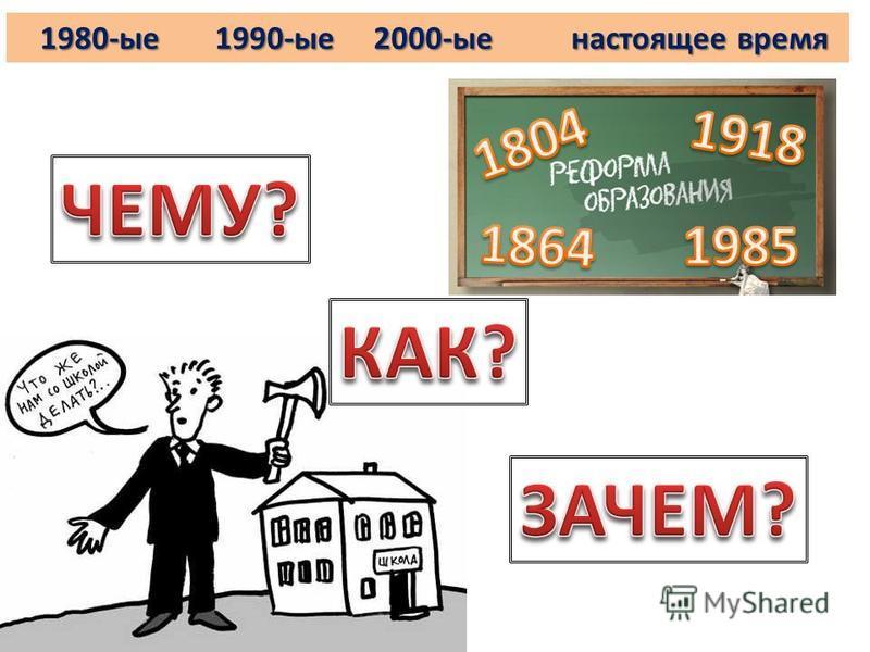 1980-ые 1990-ые 2000-ые настоящее время 1980-ые 1990-ые 2000-ые настоящее время