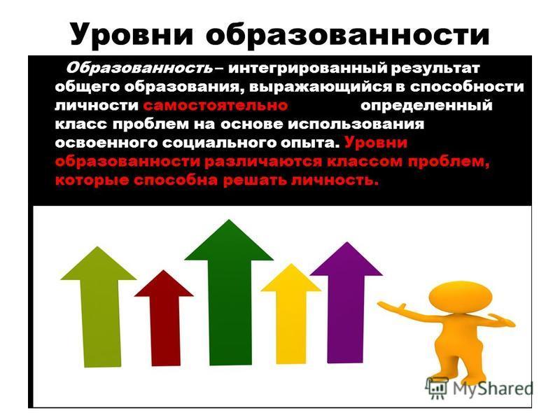 Уровни образованности Образованность – интегрированный результат общего образования, выражающийся в способности личности самостоятельно решать определенный класс проблем на основе использования освоенного социального опыта. Уровни образованности разл