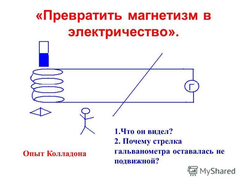 «Превратить магнетизм в электричество». Опыт Колладона 1. Что он видел? 2. Почему стрелка гальванометра оставалась не подвижной?