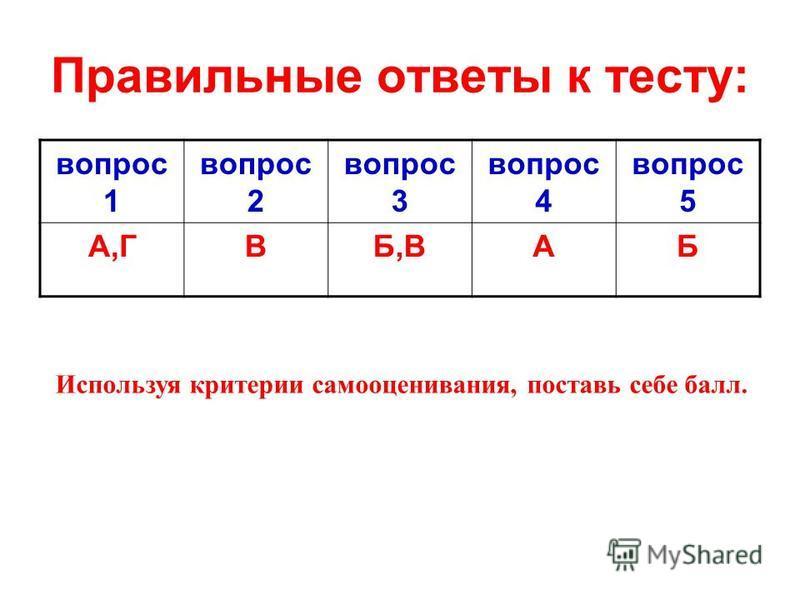 Правильные ответы к тесту: вопрос 1 вопрос 2 вопрос 3 вопрос 4 вопрос 5 А,ГВБ,ВАБ Используя критерии самооценивания, поставь себе балл.