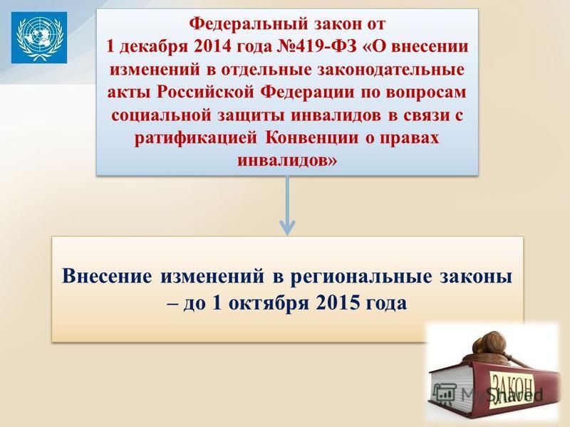 Внесение изменений в региональные законы – до 1 октября 2015 года Федеральный закон от 1 декабря 2014 года 419-ФЗ «О внесении изменений в отдельные законодательные акты Российской Федерации по вопросам социальной защиты инвалидов в связи с ратификаци
