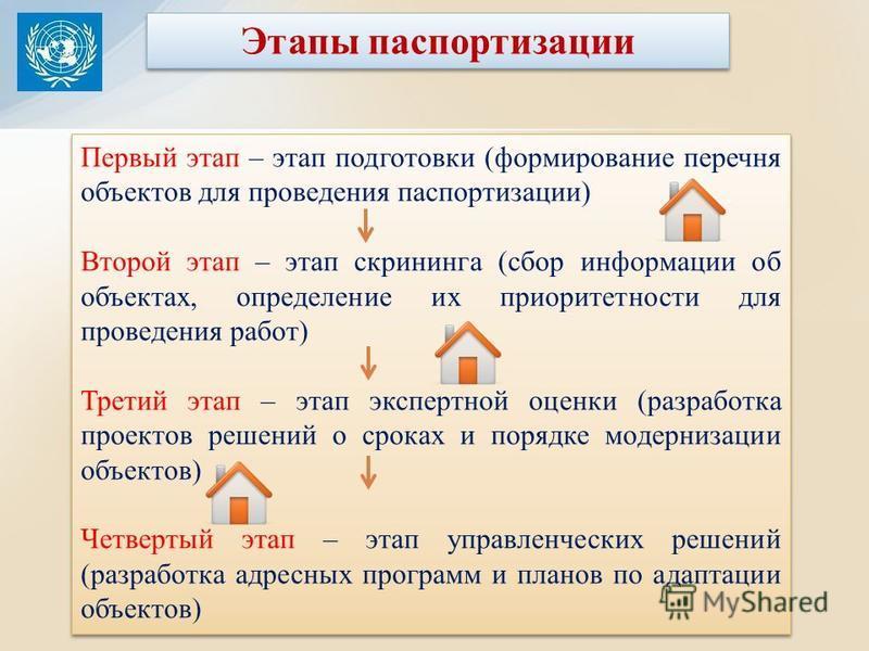 Первый этап – этап подготовки (формирование перечня объектов для проведения паспортизации) Второй этап – этап скрининга (сбор информации об объектах, определение их приоритетности для проведения работ) Третий этап – этап экспертной оценки (разработка