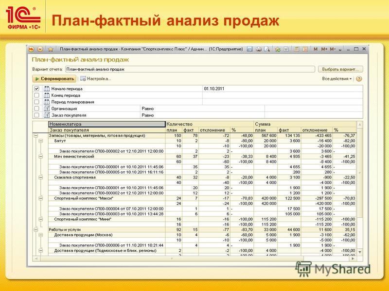 План-фактный анализ продаж